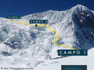 Manaslu route Txikon